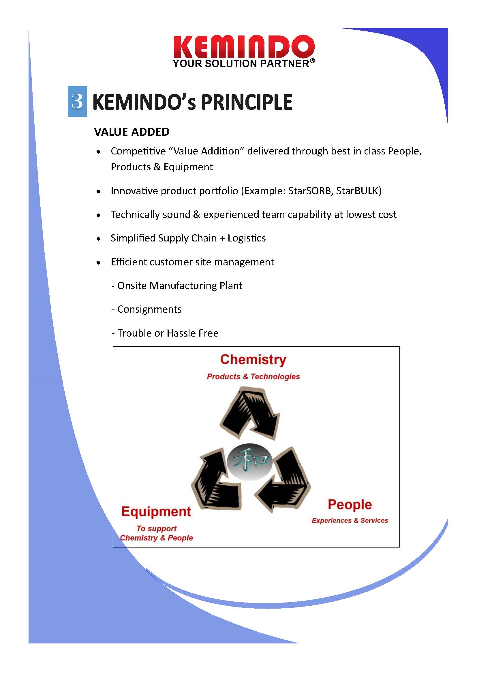 Kemindo Your Solution Partner – Best Company Profile Format